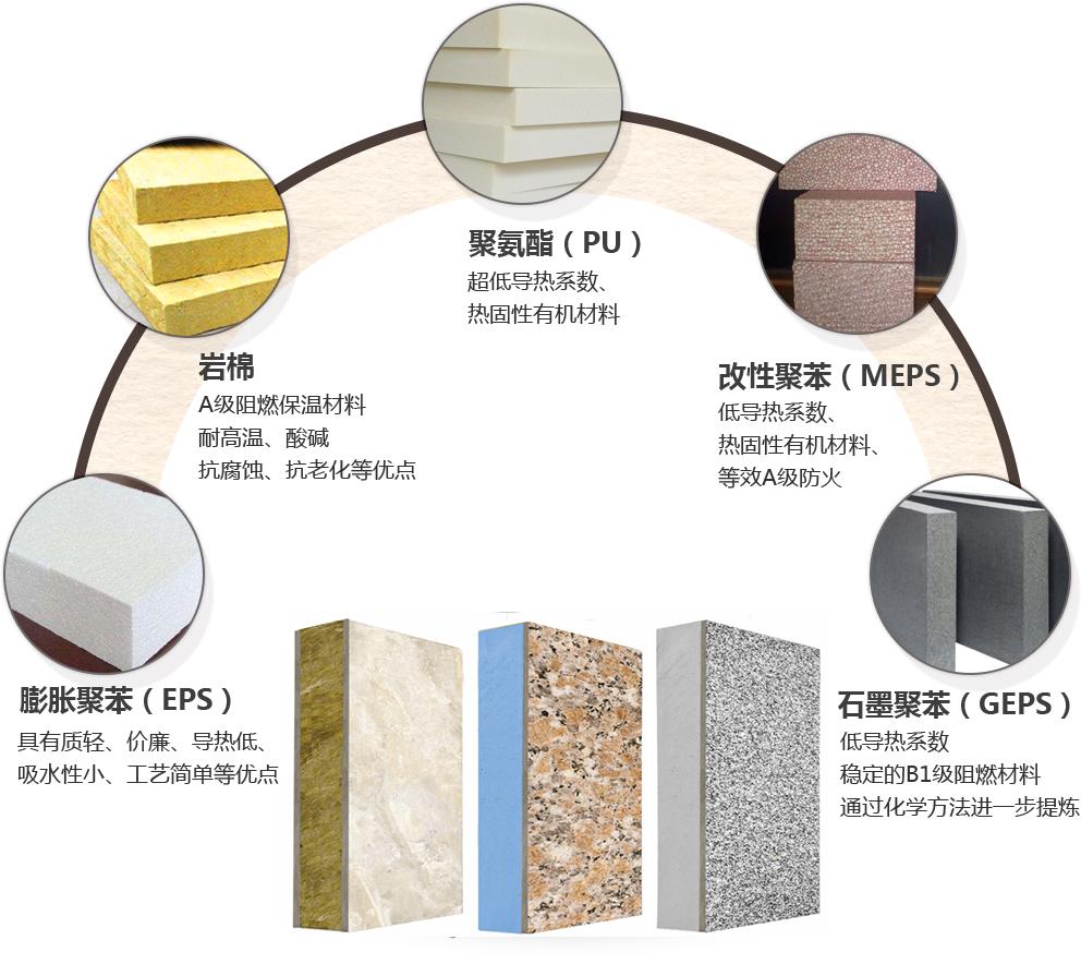 宝润达陶瓷一体板